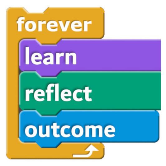 Main Logo magiXc.eu forever learn reflect outcome